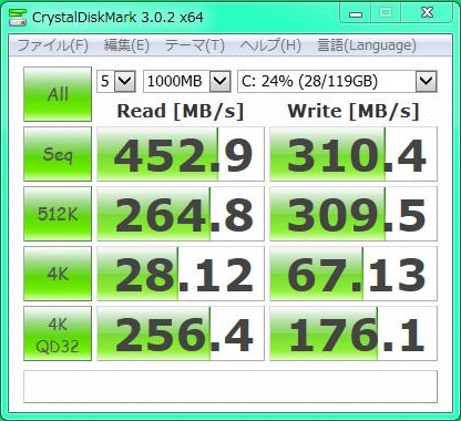 CrystalDiskMark302_SanDisk-x100_000.jpg